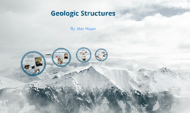 Copy of Geologic Structures