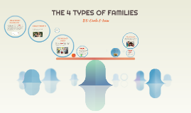 THE 4 TYPES OF FAMILIES