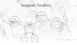 Useful tools for Support Agents
