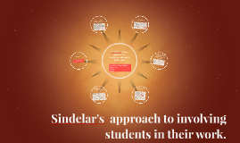Sindelar's 4-step approach to involving students in their wo
