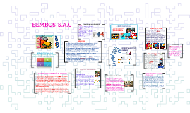 Copy of BEMBOS  S.A.C