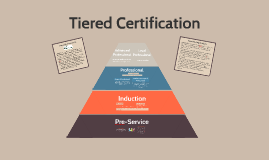 Impact of New Tiered Certification on FCS