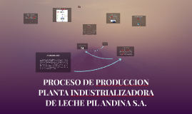 Copy of PROCESO DE PRODUCCION  PLANTA INDUSTRIALIZADORA DE LECHE PIL