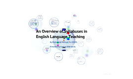 Copy of An Overview of Syllabuses in English Language Teaching