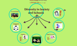 Diversity, Pedagogy and Social Change