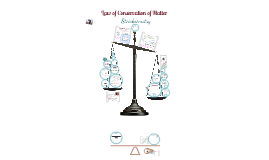 Copy of Law of Conservation of Matter