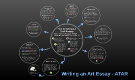 How to write your compare and contrast essay