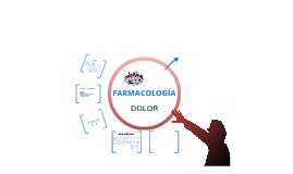 Copy of FARMACOLOGIA DEL DOLOR