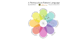 Permaculture Flower Pattern Language