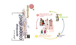 Copy of El Aprendizaje Cooperativo
