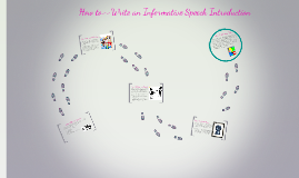 Copy of How to--Write an Informative Speech Introduction