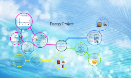 ~Energy conservation~