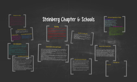 Steinberg Chapter 6: Schools