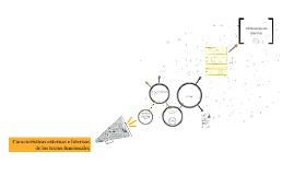 Características externas e internas de los textos funcionale