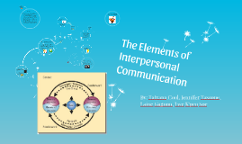 Copy of The Elements of Interpersonal Communication