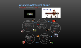 Copy of Analysis of Forrest Gump