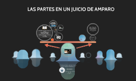 LAS PARTES EN UN JUICIO DE AMPARO