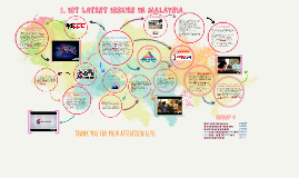 ICT LATEST ISSUES IN MALAYSIA