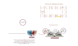 Estructura Programas EMP