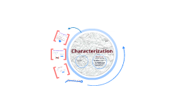 Copy of Characterization Unit