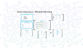 Serna Insurance- Weekly Meeting