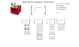 What affects the consumers' foodchoice?