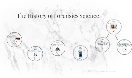 The History of Forensics Science