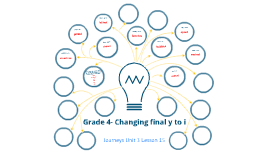 4th Grade- Changing final y to i