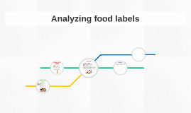 Analyzing food labels