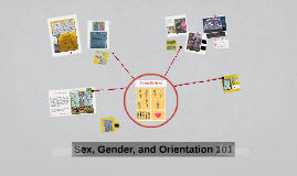 TEXTBOOK: Sex and Gender 101
