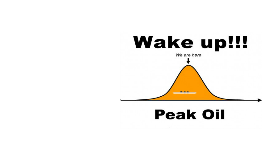 Copy of Peak Oil