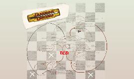 Mapa mental D&D