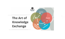 (extra copy to be deleted by june 15th) Copy of Draft-Low Res Art of a Knowledge Exchange - V.1/15/2013