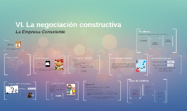 Copy of IV. La negociación constructiva