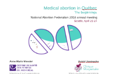 Introduction of medical abortion in Quebec