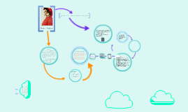 Copy of Copy of Copy of Presentacion de Lenguaje