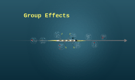 Chapter 14- Group Effects