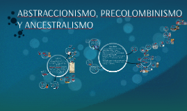 ABSTRACCIONISMO, PRECOLOMBINISMO Y ANCESTRALISMO