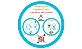 Copy of Copy of Elementary School Programs and Issues