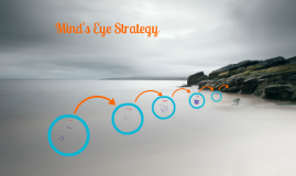 Copy of Minds eye strategy