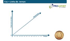 Linha do tempo Proimport (cmplt)