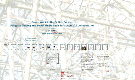Copy of Group Work in the Online Course