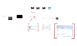 Copy of Salesforce