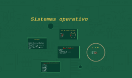 Sistemas operativo