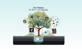Copy of The Tudor Family