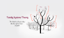 Copy of Family Systems Theory