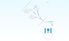 91_conf モノづくりとグループ活動(ぼつ)