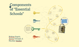 Components of Essential Schools