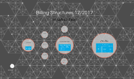 Billing Structures