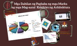 Copy of Mga Dahilan ng Pagbaba ng mga Marka